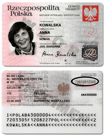Identity National Novelty Best - Documents Card Polish